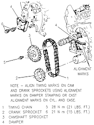 10 exploded view of the timing chain and related ponents 2 8l and 3 1l vin t engines