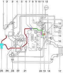 vw 1 8t cooling schematic great installation of wiring diagram • 2000 audi a4 pcv valve also 2000 audi tt fuse diagram furthermore rh 37 eckenstudio24 de 2002 vw jetta 1 8t 2002 vw jetta 1 8t