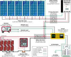 rv diagram solar wiring diagram camping, r v wiring, outdoors how to install solar panels wiring diagram pdf at Wiring Diagram For Solar Power System