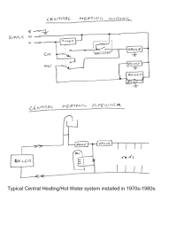 s plan central heating system wiring diagram wiring diagram and central heating wiring diagrams