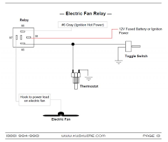 wiring diagram for fan relay switch the wiring diagram help wiring dual electric fans takeover project pirate4x4