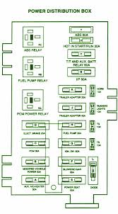 1995 ford e350 fuse diagram 1995 auto wiring diagram database 1995 ford e350 wiring diagram for abs 1995 printable wiring on 1995 ford e350 fuse
