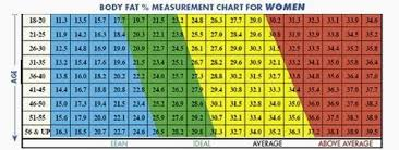 Normal Height And Weight Average Height Weight Chart Luxury Normal Height And Weight Chart