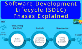 Software Development Life Cycle Phases Software Development Lifecycle Sdlc Phases Explained