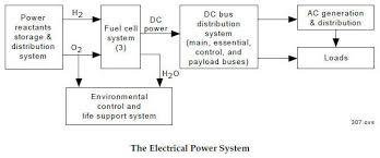 electrical system block diagram wiring diagram long electrical system block diagram wiring diagram split electrical system block diagram