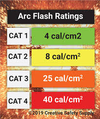 Arc Flash Clothing Rating Chart What Is An Arc Flash Rating Creative Safety Supply