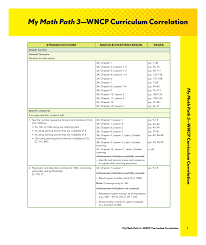 Learn fifth grade math—arithmetic with fractions and decimals, volume, unit conversion, graphing points, and more. My Math Path Wncp Grades 1 8 Nelson