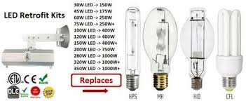 Hid Lumens Chart What Does It Take To Replace A 1000 Watt Metal Halide