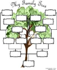 Free Downloadable Family Tree Charts Free Family Tree Charts You Can Download Now Kiddos Template