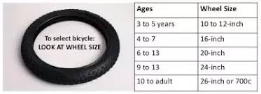Bike Wheel Size Chart Age What Is The Best Bike For My 5 Year Old Nephew Quora