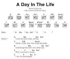 16+ Beatles Guitar Songs  Images