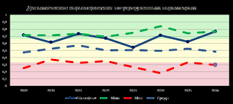 АО Татнефть История компании структура акционерного капитала  Тикеры Татнефти