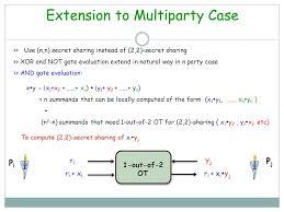 Lecture Evaluation Form Extraordinary Secure Computation Lecture Arpita Patra Recap MPC With Dishonest