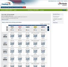 Capital One Flight Rewards Chart Capital One Car Rentals Million Mile Secrets