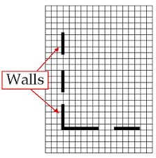 Free Printable Graph Paper For Room Layout Download Them Or Print
