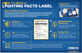 how to read a lighting facts label infographic a lighting