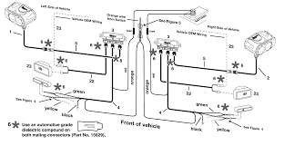 exciting chevy western unimount wiring diagram gallery schematic for