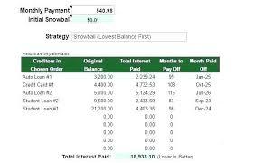 Online Budget Calculator Spreadsheet Luxury Debt Repayment Plan