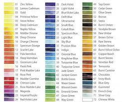 Faber Castell Classic Colored Pencils Color Chart Derwent Watercolor Pencils Review