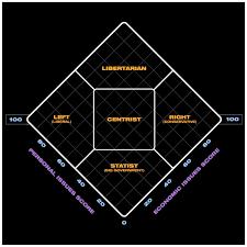 Nolan Chart Neon Edition