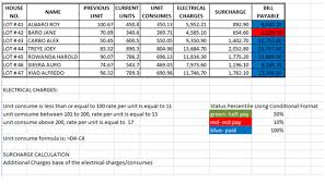 excel bill how to calculate electrical bills using excel 2007