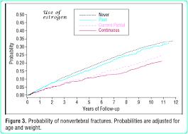 Estradiol Levels During Pregnancy Chart 30 Methodical Estrogen Level During Pregnancy