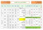 مدونة الدراسة الجزائرية