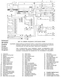 triumph tr4a wiring diagram 1974 spitfire 1500 wire diagram spitfire gt6 forum triumph here s the factory mkiv diagram