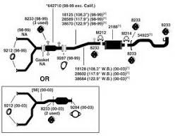 similiar chevy s10 exhaust system diagram keywords s10 exhaust diagram 350 chevy alternator wiring diagram on 96 s10
