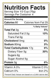 calories 3 grams protein 3 grams fat 12 grams of net carbs