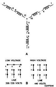 12 lead motor diagram wiring diagrams best wye motor wiring wiring diagrams best 4 3 vortec motor diagram 12 lead motor diagram
