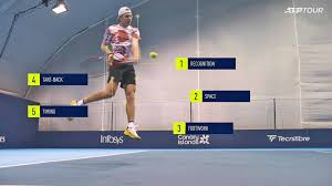 There are traces of fed's game in shapovalov's game but also lots of unique and stylistic points to his game like the basketball dribble through the legs (which i believe is new this year). Masterclass Denis Shapovalov S Leaping Backhand Atp Tour Tennis