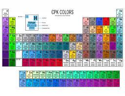Iodine Color Chart Molecule Atom Colors Cpk Colors