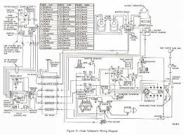victorysiren com chrysler air raid siren maintenance manual when service operations are completed clutch must be re engaged and selector switch in local station control box moved to remote position
