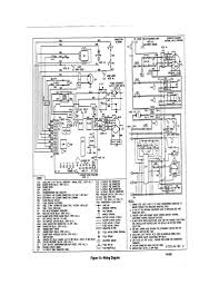 old furnace wiring diagram wiring diagram schematics goodman gas furnace wiring diagram nilza net