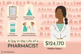 Job Chart Of Pharmacist Pharmacist Job Description Salary Skills More