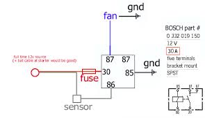 wiring diagram for electric fan the wiring diagram radiator fan wiring diagram nilza wiring diagram