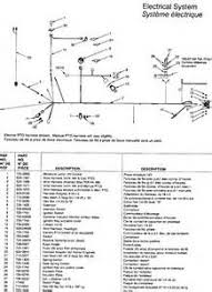 mtd ignition switch wiring diagram mtd image mtd ignition switch wiring diagram images mtd lawn tractor wiring on mtd ignition switch wiring diagram