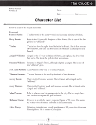 The Crucible Character Chart Worksheet The Crucible Character List