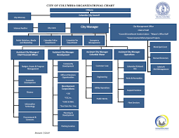 Cdc Organizational Chart Welcome To The City Of Columbia