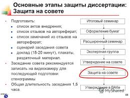 Презентация на тему spiiras Ученый секретарь Андрей Леонидович  44 44