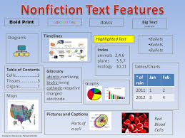 Text Features Anchor Chart Third Grade Lesson Informational Text Features Why Does