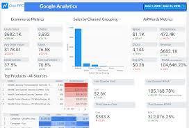 Data Report Template Sample Data Analysis Report Template ...