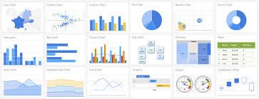 Google Charts Koolreport Documentation