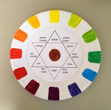 The color wheel shows the relationship between colors. Create Your Own Color Wheel Teachkidsart