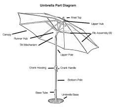 umbrella parts diagram