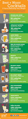 Cocktails Calories Chart The Best Worst Drinks If Youre Watching Your Weight One