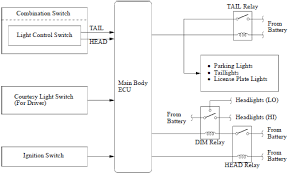 lighting system diagram lighting image wiring diagram wiring diagram for automotive light the wiring diagram on lighting system diagram