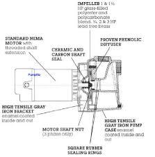 pump casing qp7 to qp30 20604d000 impeller qp15 pump