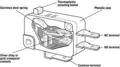 duff norton actuator wiring diagram 24h schemes duff norton actuator wiring diagram g body door actuator